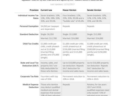 Differences in the House and Senate Tax Bills